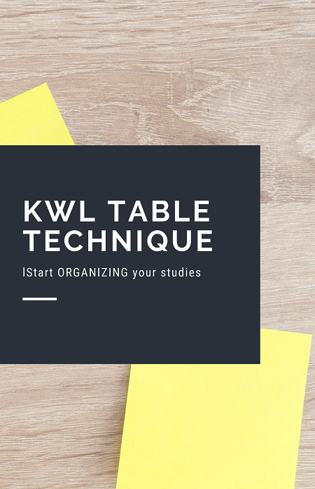 KWL Technique to Organize Your Studies